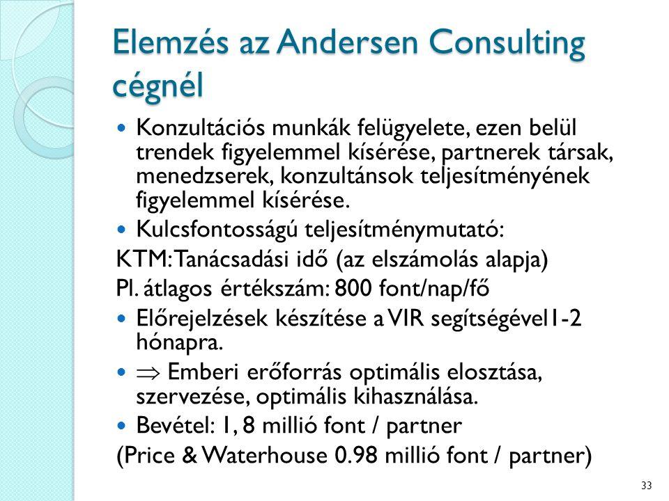 Elemzés az Andersen Consulting cégnél Konzultációs munkák felügyelete, ezen belül trendek figyelemmel kísérése, partnerek társak, menedzserek, konzult