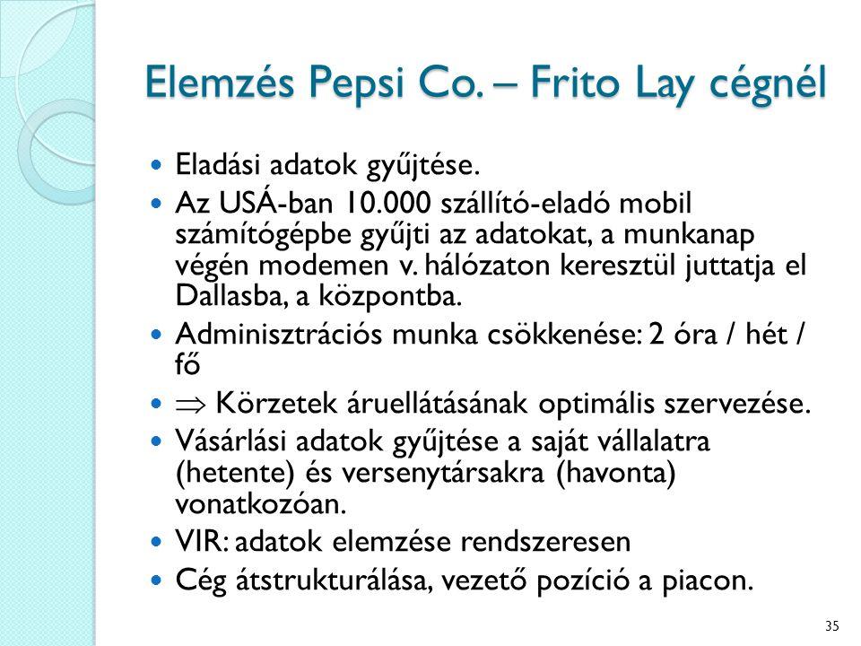 Elemzés Pepsi Co. – Frito Lay cégnél Eladási adatok gyűjtése. Az USÁ-ban 10.000 szállító-eladó mobil számítógépbe gyűjti az adatokat, a munkanap végén