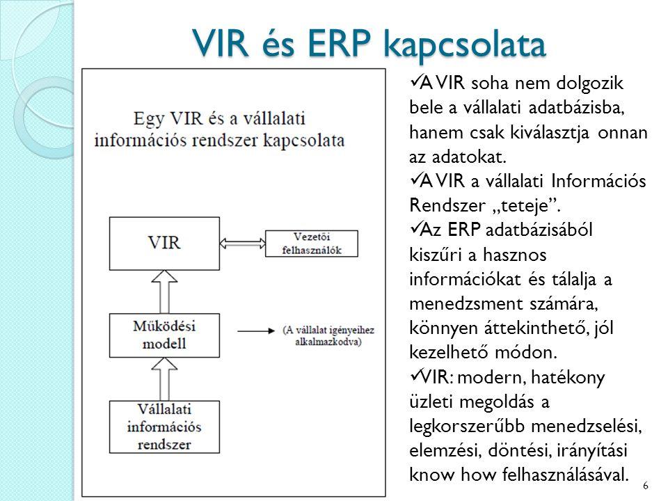 VIR és ERP kapcsolata A VIR soha nem dolgozik bele a vállalati adatbázisba, hanem csak kiválasztja onnan az adatokat. A VIR a vállalati Információs Re