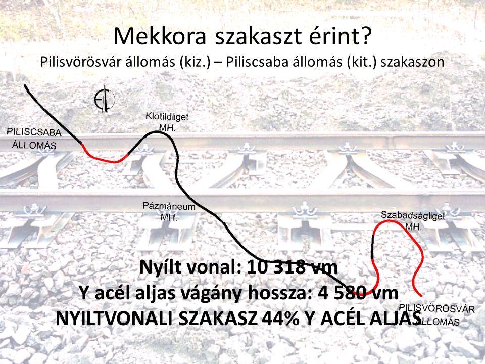 Mekkora szakaszt érint? Pilisvörösvár állomás (kiz.) – Piliscsaba állomás (kit.) szakaszon Nyílt vonal: 10 318 vm Y acél aljas vágány hossza: 4 580 vm