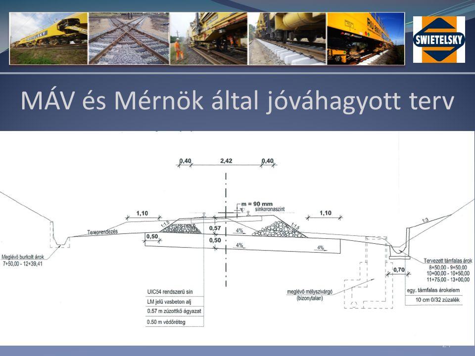 24 MÁV és Mérnök által jóváhagyott terv