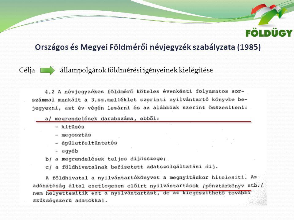 Országos és Megyei Földmérői névjegyzék szabályzata (1985) Célja állampolgárok földmérési igényeinek kielégítése