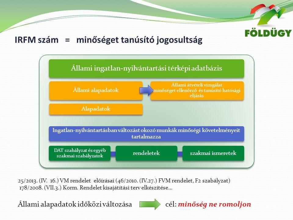 IRFM szám = minőséget tanúsító jogosultság 25/2013.
