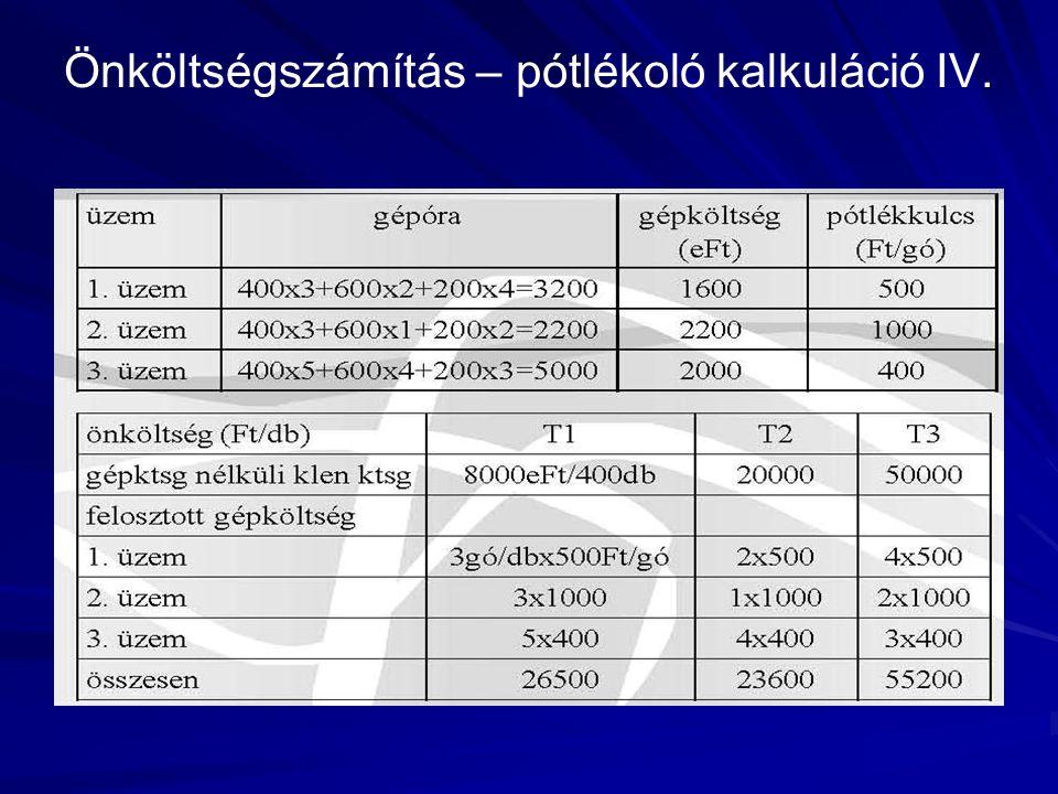 Önköltségszámítás – pótlékoló kalkuláció IV.