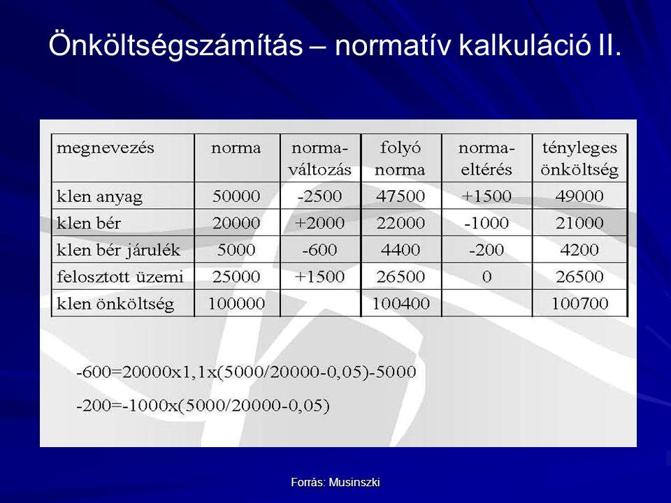 Forrás: Musinszki Önköltségszámítás – normatív kalkuláció II.
