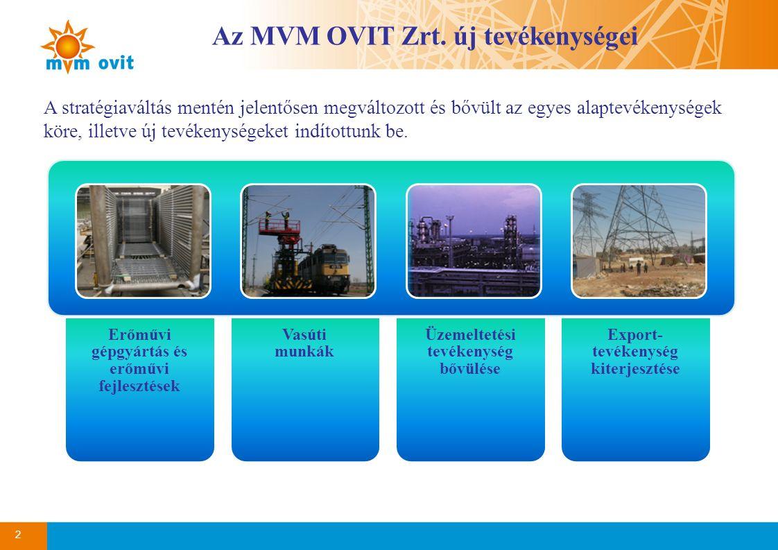 2 Az MVM OVIT Zrt. új tevékenységei Erőművi gépgyártás és erőművi fejlesztések Vasúti munkák Üzemeltetési tevékenység bővülése Export- tevékenység kit