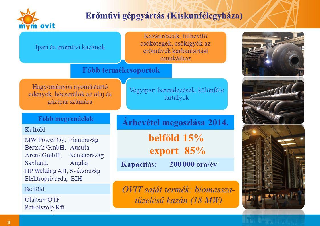 Erőművi gépgyártás (Kiskunfélegyháza) 3 Ipari és erőművi kazánok Kazánrészek, túlhevítő csőkötegek, csőkígyók az erőművek karbantartási munkáihoz Hagyományos nyomástartó edények, hőcserélők az olaj és gázipar számára Vegyipari berendezések, különféle tartályok Főbb megrendelők Külföld MW Power Oy, Finnország Bertsch GmbH, Austria Arens GmbH, Németország Saxlund, Anglia HP Welding AB, Svédország Elektroprivreda, BIH Belföld Olajterv OTF Petrolszolg Kft Árbevétel megoszlása 2014.