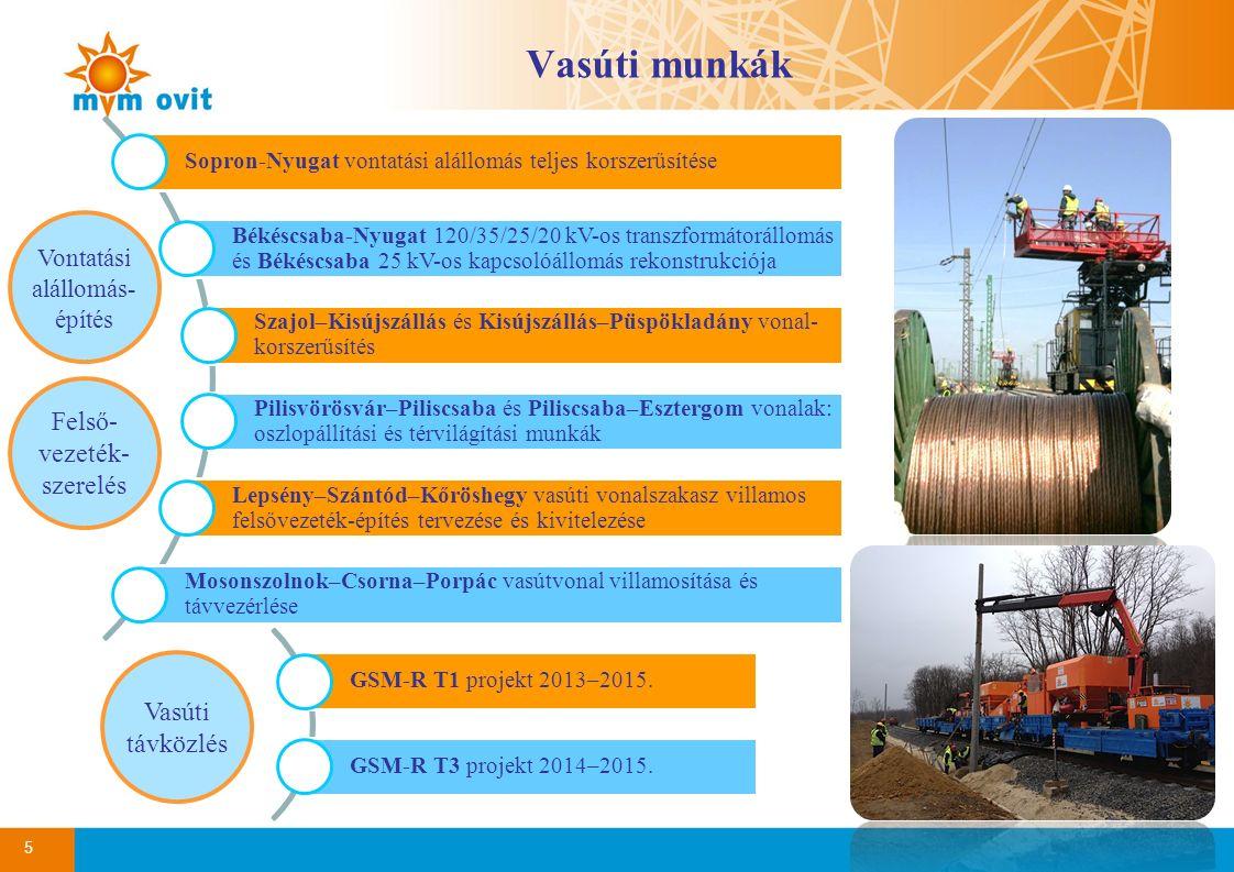 5 Vasúti munkák Sopron-Nyugat vontatási alállomás teljes korszerűsítése Békéscsaba-Nyugat 120/35/25/20 kV-os transzformátorállomás és Békéscsaba 25 kV-os kapcsolóállomás rekonstrukciója Szajol–Kisújszállás és Kisújszállás–Püspökladány vonal- korszerűsítés Pilisvörösvár–Piliscsaba és Piliscsaba–Esztergom vonalak: oszlopállítási és térvilágítási munkák Lepsény–Szántód–Kőröshegy vasúti vonalszakasz villamos felsővezeték-építés tervezése és kivitelezése Mosonszolnok–Csorna–Porpác vasútvonal villamosítása és távvezérlése GSM-R T1 projekt 2013–2015.