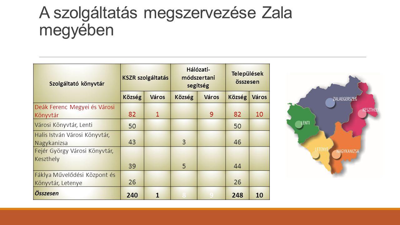 A szolgáltatás megszervezése Zala megyében Szolgáltató könyvtár KSZR szolgáltatás Hálózati- módszertani segítség Települések összesen KözségVárosKözsé