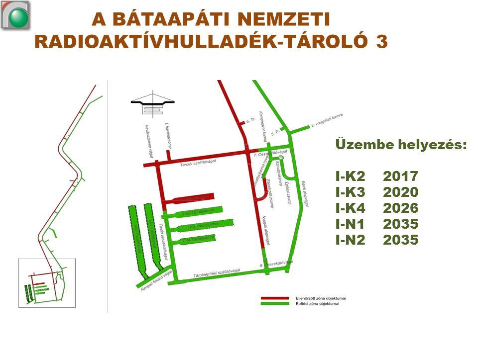 A BÁTAAPÁTI NEMZETI RADIOAKTÍVHULLADÉK-TÁROLÓ 3 Üzembe helyezés: I-K22017 I-K32020 I-K42026 I-N12035 I-N22035