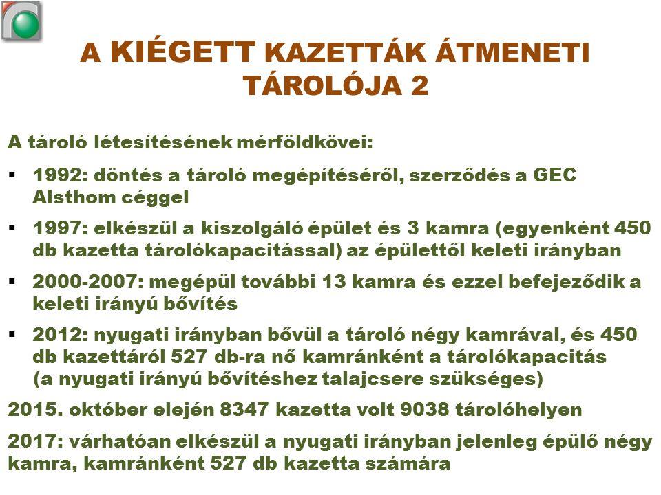 A tároló létesítésének mérföldkövei:  1992: döntés a tároló megépítéséről, szerződés a GEC Alsthom céggel  1997: elkészül a kiszolgáló épület és 3 k
