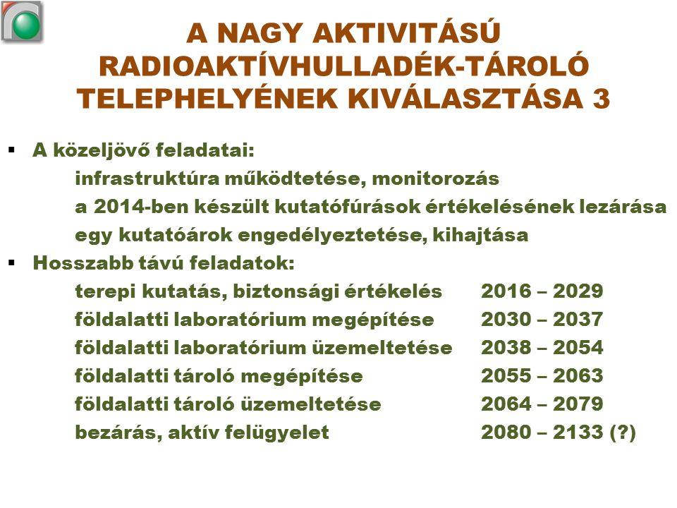  A közeljövő feladatai: infrastruktúra működtetése, monitorozás a 2014-ben készült kutatófúrások értékelésének lezárása egy kutatóárok engedélyeztetése, kihajtása  Hosszabb távú feladatok: terepi kutatás, biztonsági értékelés2016 – 2029 földalatti laboratórium megépítése2030 – 2037 földalatti laboratórium üzemeltetése2038 – 2054 földalatti tároló megépítése2055 – 2063 földalatti tároló üzemeltetése2064 – 2079 bezárás, aktív felügyelet2080 – 2133 ( ) A NAGY AKTIVITÁSÚ RADIOAKTÍVHULLADÉK-TÁROLÓ TELEPHELYÉNEK KIVÁLASZTÁSA 3