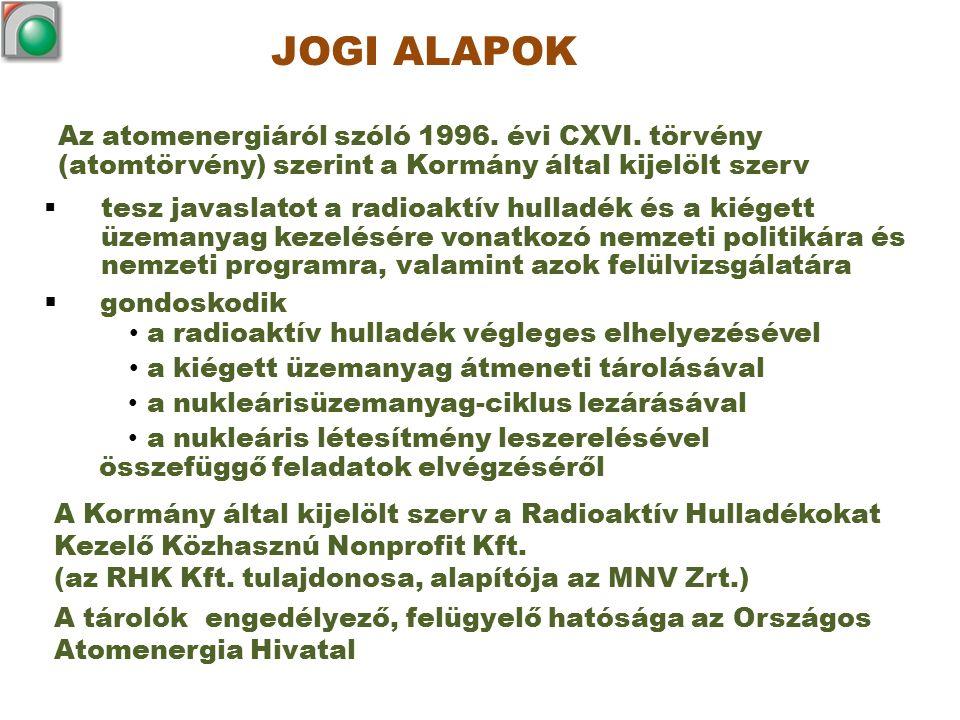 JOGI ALAPOK Az atomenergiáról szóló 1996. évi CXVI. törvény (atomtörvény) szerint a Kormány által kijelölt szerv  tesz javaslatot a radioaktív hullad