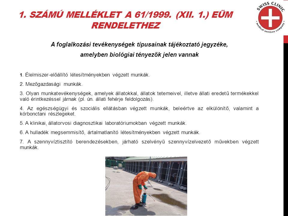 1. SZÁMÚ MELLÉKLET A 61/1999. (XII.