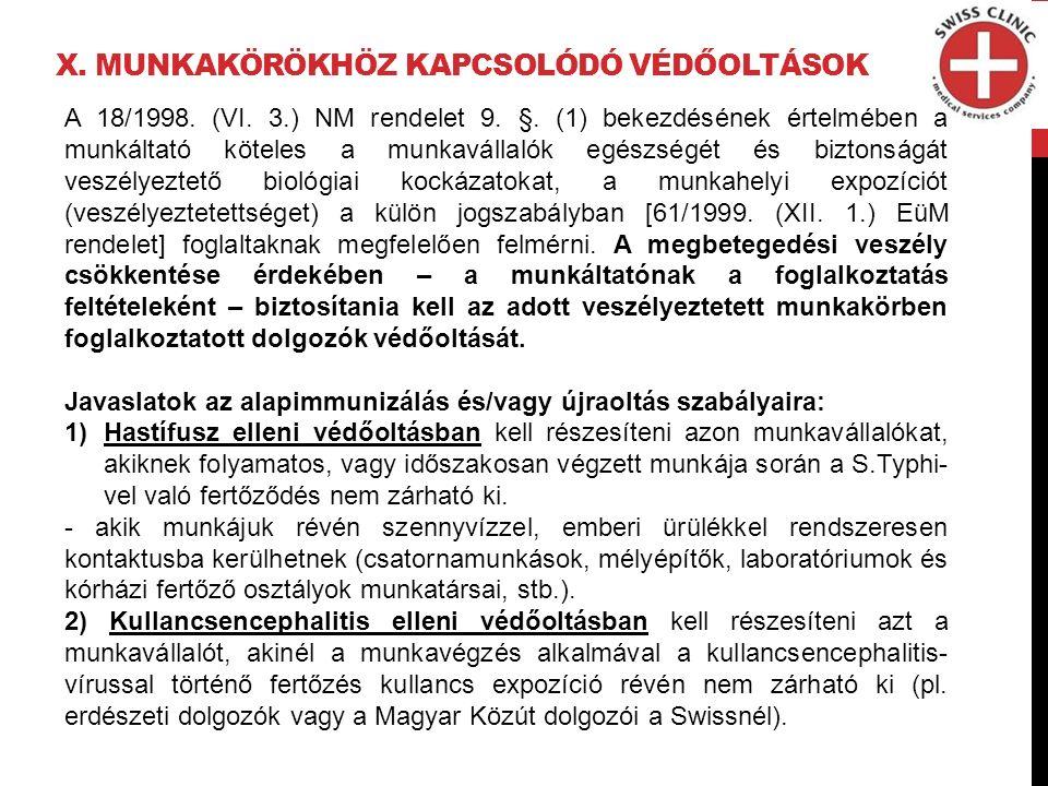 X. MUNKAKÖRÖKHÖZ KAPCSOLÓDÓ VÉDŐOLTÁSOK A 18/1998.