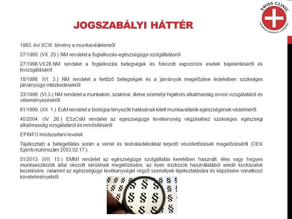 JOGSZABÁLYI HÁTTÉR 1993.évi XCIII. törvény a munkavédelemről 27/1995.
