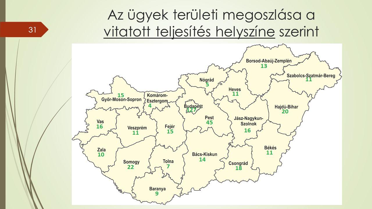 Az ügyek területi megoszlása a vitatott teljesítés helyszíne szerint 31