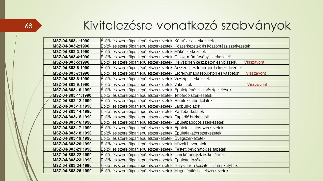 Kivitelezésre vonatkozó szabványok MSZ-04-803-1:1990Építő- és szerelőipari épületszerkezetek.