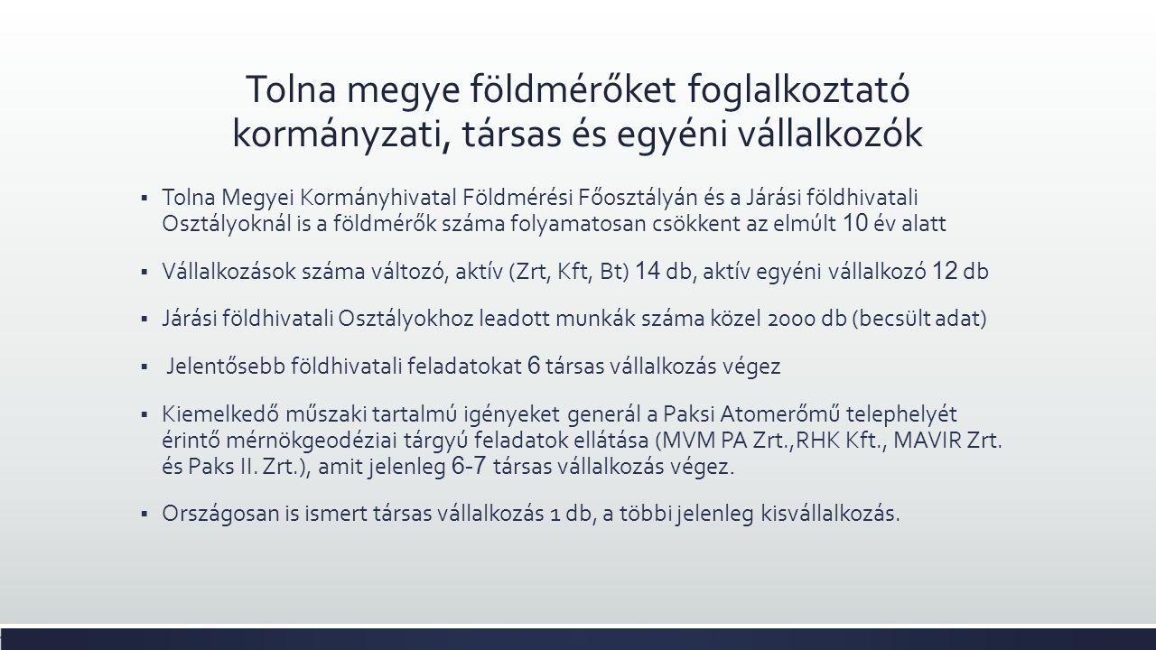 Tolna megye földmérőket foglalkoztató kormányzati, társas és egyéni vállalkozók  Tolna Megyei Kormányhivatal Földmérési Főosztályán és a Járási földhivatali Osztályoknál is a földmérők száma folyamatosan csökkent az elmúlt 10 év alatt  Vállalkozások száma változó, aktív (Zrt, Kft, Bt) 14 db, aktív egyéni vállalkozó 12 db  Járási földhivatali Osztályokhoz leadott munkák száma közel 2000 db (becsült adat)  Jelentősebb földhivatali feladatokat 6 társas vállalkozás végez  Kiemelkedő műszaki tartalmú igényeket generál a Paksi Atomerőmű telephelyét érintő mérnökgeodéziai tárgyú feladatok ellátása (MVM PA Zrt.,RHK Kft., MAVIR Zrt.