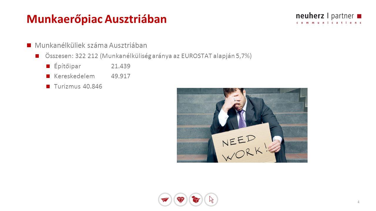 4 Munkaerőpiac Ausztriában Munkanélküliek száma Ausztriában Összesen: 322 212 (Munkanélküliség aránya az EUROSTAT alapján 5,7%) Építőipar 21.439 Kereskedelem49.917 Turizmus 40.846
