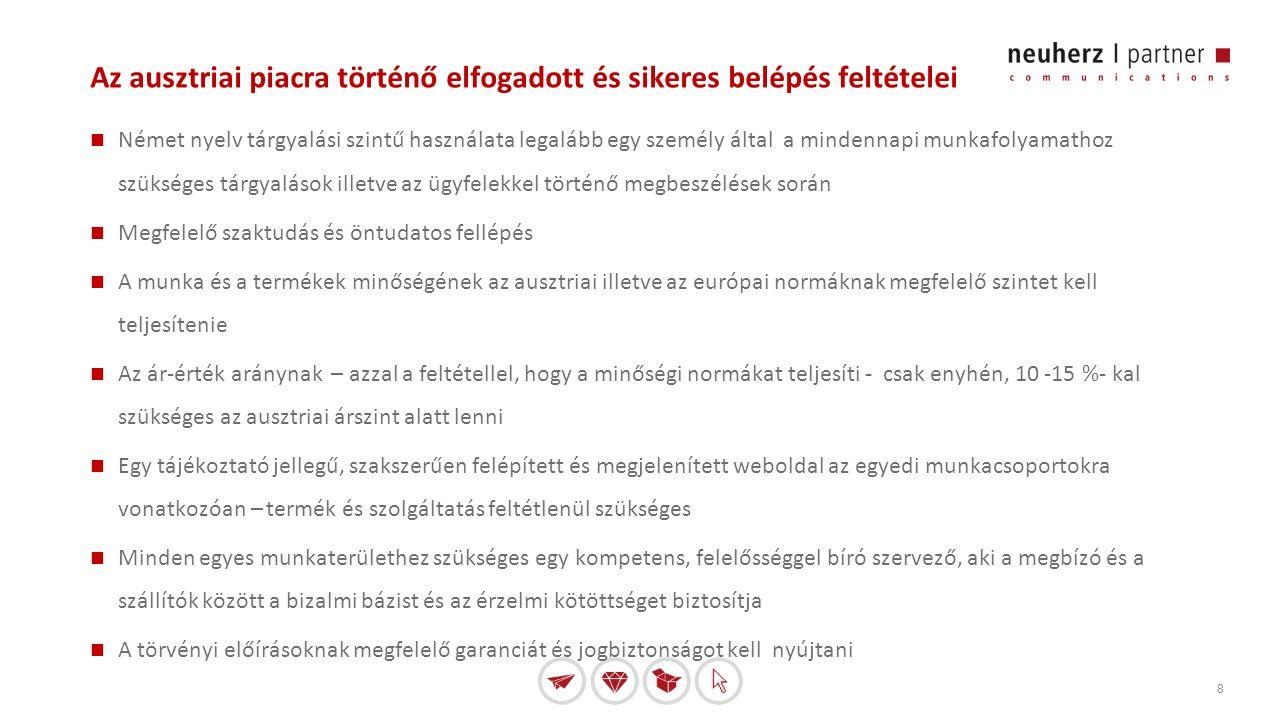 """9 Javasolt marketing stratégia az ausztriai piacon történő professzionális és sikeres belépéshez illetve fellépéshez """"Együtt a sikerhez mottó alatt hasonlóságokkal rendelkező, egymást kiegészítő szolgáltatókból munkaközösségek képzése Vonzó internet megjelenés logóval és speciális szolgáltatási katalógussal valamint megfelelő érveléssel a """"Miért működjek együtt egy magyar gyártó – szolgáltató — szervízt biztosító vállalkozással? kérdésre vonatkozóan Saját logóval, levélpapírral, munkaruházattal, elérhetőségi adatokkal történő professzionális külső fellépés minőséget prezentál és bizalmi alapot teremt A vállalkozás ismertetőjegyének meghatározása, mely egy mondatban a szolgáltatásom illetve a termékem egyedülállóságát írja le Szórólapok – prospektusok – katalógusok, melyek a szolgáltatási, minőségi sajátosságokat – tanúsítványokat – minősítéseket – állami kitűntetéseket – munkatársak képesítését mutatják és írják le részletesen Hirdetések a helyi körzeti újságokban rövid szolgáltatást leíró katalógussal – referenciákat bemutató példákkal – kapcsolattartó személyek megnevezésével valamint utalással a speciális internetes megjelenésre Esetlegesen koalíciós partner keresése Ausztriában Ausztriai székhelyű magyar-osztrák """"Kereskedelmi ügynökség alapítása bizalmat teremt és biztonságot ad"""