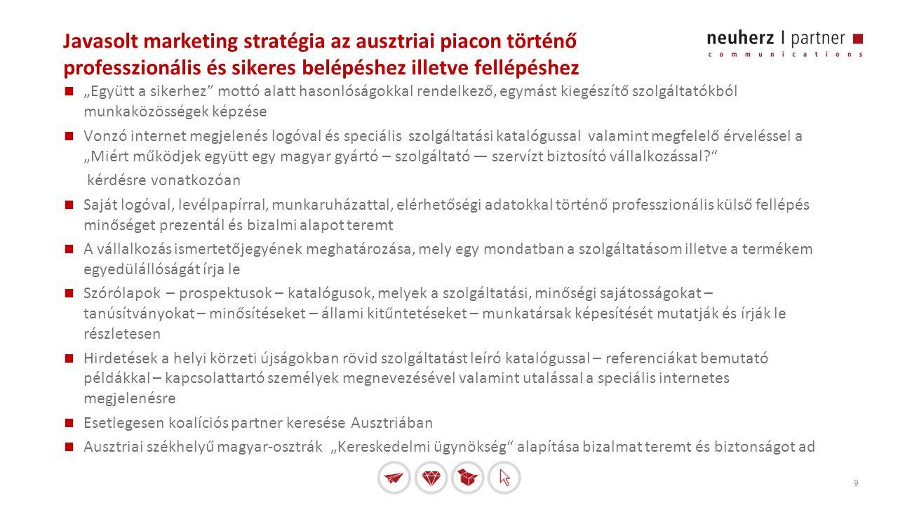 """9 Javasolt marketing stratégia az ausztriai piacon történő professzionális és sikeres belépéshez illetve fellépéshez """"Együtt a sikerhez mottó alatt hasonlóságokkal rendelkező, egymást kiegészítő szolgáltatókból munkaközösségek képzése Vonzó internet megjelenés logóval és speciális szolgáltatási katalógussal valamint megfelelő érveléssel a """"Miért működjek együtt egy magyar gyártó – szolgáltató — szervízt biztosító vállalkozással kérdésre vonatkozóan Saját logóval, levélpapírral, munkaruházattal, elérhetőségi adatokkal történő professzionális külső fellépés minőséget prezentál és bizalmi alapot teremt A vállalkozás ismertetőjegyének meghatározása, mely egy mondatban a szolgáltatásom illetve a termékem egyedülállóságát írja le Szórólapok – prospektusok – katalógusok, melyek a szolgáltatási, minőségi sajátosságokat – tanúsítványokat – minősítéseket – állami kitűntetéseket – munkatársak képesítését mutatják és írják le részletesen Hirdetések a helyi körzeti újságokban rövid szolgáltatást leíró katalógussal – referenciákat bemutató példákkal – kapcsolattartó személyek megnevezésével valamint utalással a speciális internetes megjelenésre Esetlegesen koalíciós partner keresése Ausztriában Ausztriai székhelyű magyar-osztrák """"Kereskedelmi ügynökség alapítása bizalmat teremt és biztonságot ad"""