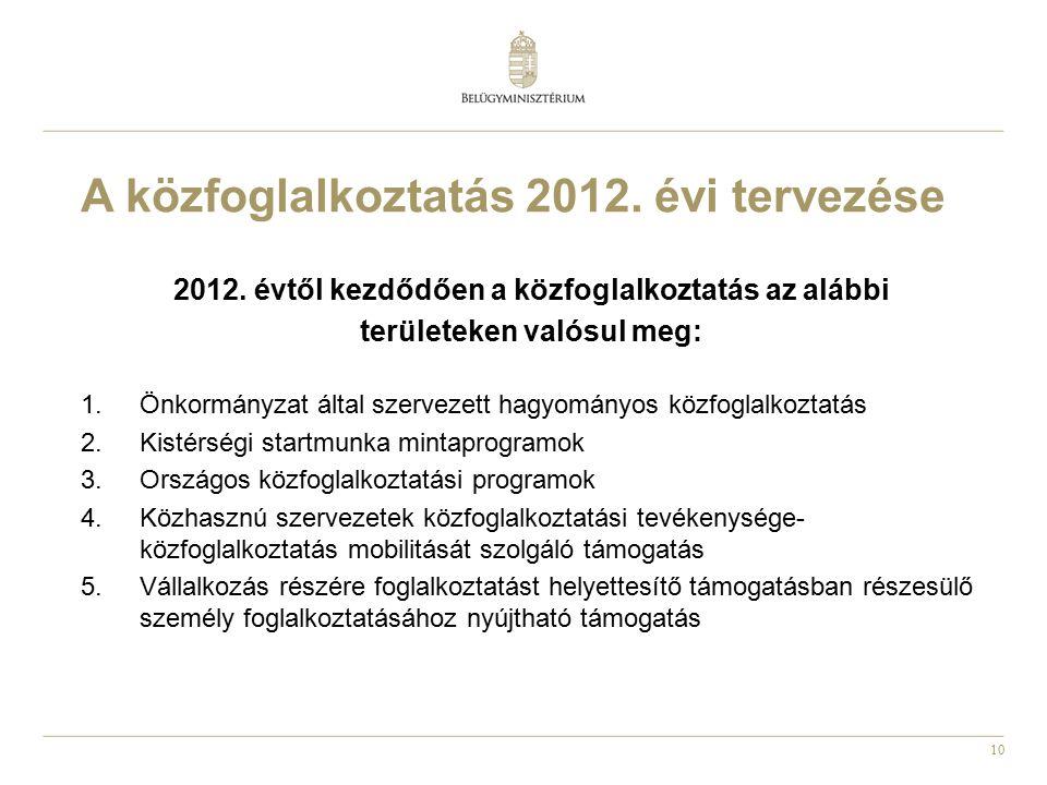 10 A közfoglalkoztatás 2012. évi tervezése 2012.