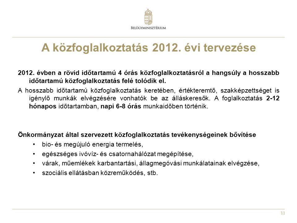 11 A közfoglalkoztatás 2012.évi tervezése 2012.