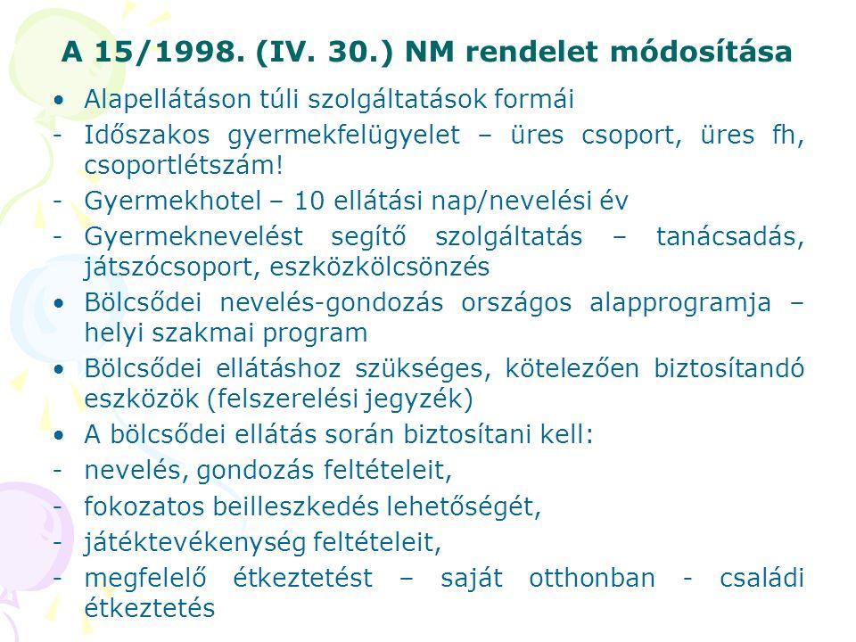 A 15/1998. (IV.