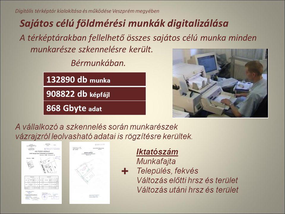 Digitális térképtár kialakítása és működése Veszprém megyében Felmérések anyagainak automatikus keresése A földrészlet töréspontok digitális térképi (