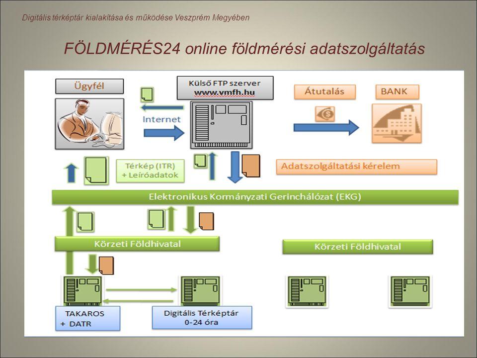 Digitális térképtár kialakítása és működése Veszprém Megyében 1. A vizsgáló a leadott munkák adatait TAKAROS- ból és DATR-ből átemelik a DT-be. 2. A v