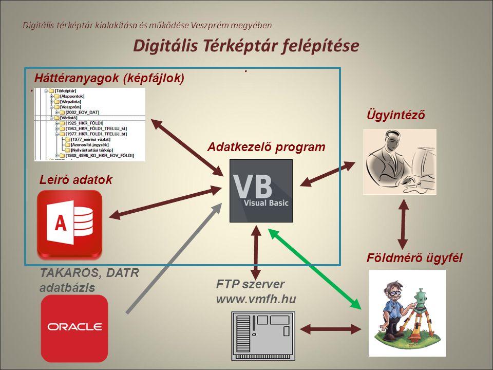 Digitális Térképtár kialakítását ösztönözte A sajátos célú geodéziai munkarészek elkészítéshez a vektoros térkép kivágatok mellett továbbra is szükség