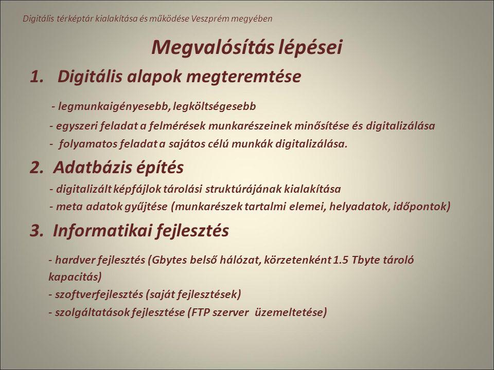 Digitális Térképtár felépítése. Digitális térképtár kialakítása és működése Veszprém megyében Háttéranyagok (képfájlok) Leíró adatok TAKAROS, DATR ada