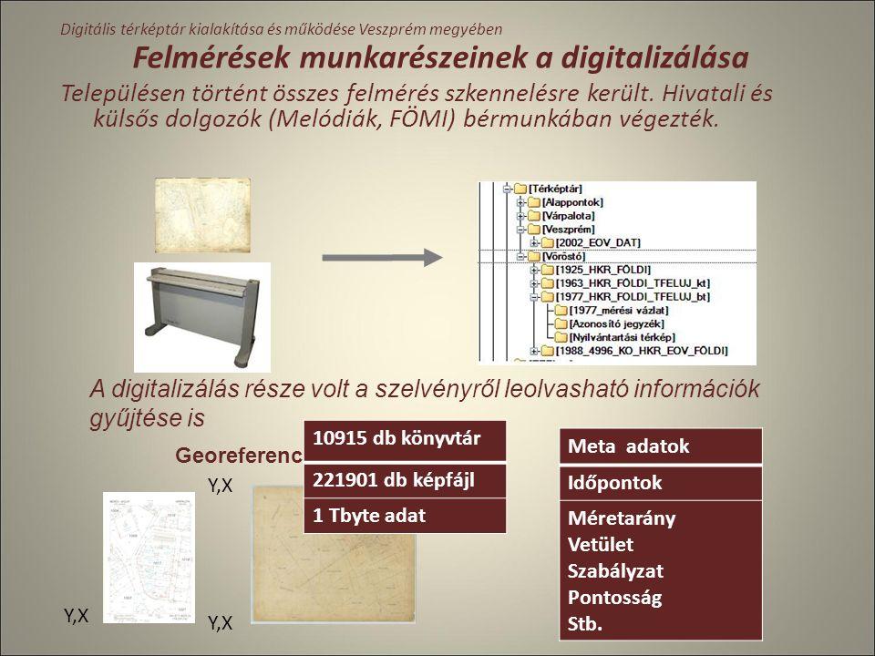 Szkennelési segédlet Mit, milyen felbontásban kell digitalizálni Térképek (400 dpi színes) Mérési vázlatok (300 dpi színes) Felmérési törzskönyvek (20