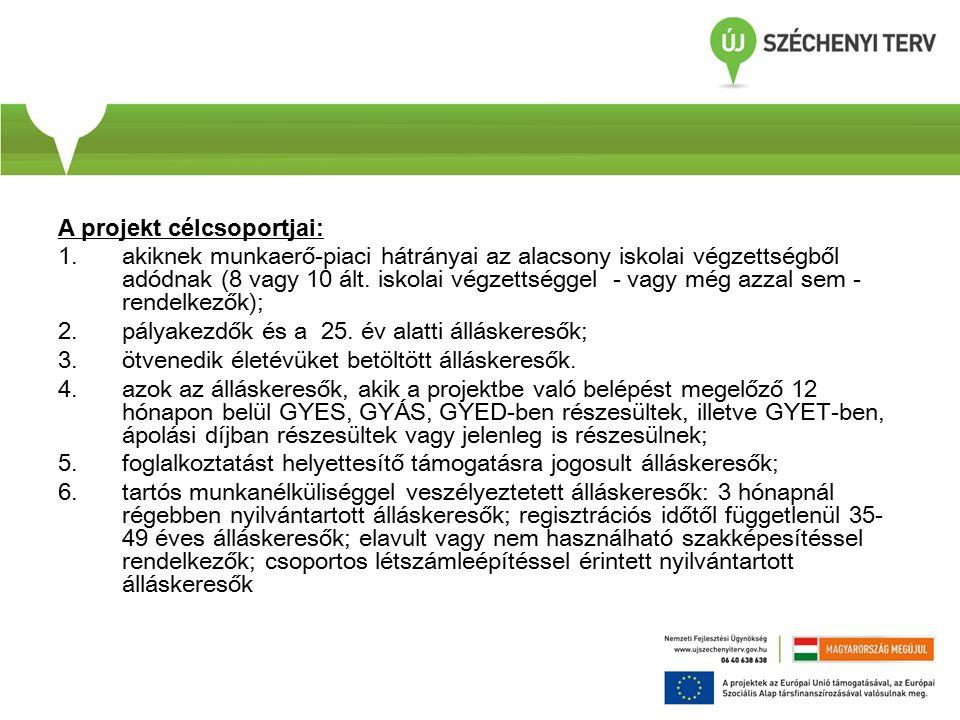 Támogatási formák: képzések támogatása bértámogatás bérköltség támogatás (2 konstrukcióban nyújtható) vállalkozóvá válási támogatás lakhatási támogatás Képzések támogatása: munkáltatói ígérvényen alapuló képzések; munkáltatóval kötött megállapodás; képzés ideje alatt gyakorlati lehetőség a leendő munkáltatónál; a tanfolyamon résztvevőnek a képzés 100 %-ban támogatott; keresetpótló juttatás azok részére, akik az álláskeresési járadékot kimerítették; mértéke a közfoglalkoztatási minimálbér (75.500,- Ft) 75%-a, azaz bruttó 56.625,- Ft; képzés befejezését követően támogatott foglalkoztatás; A támogatás időtartama a képzés hosszához igazodik.