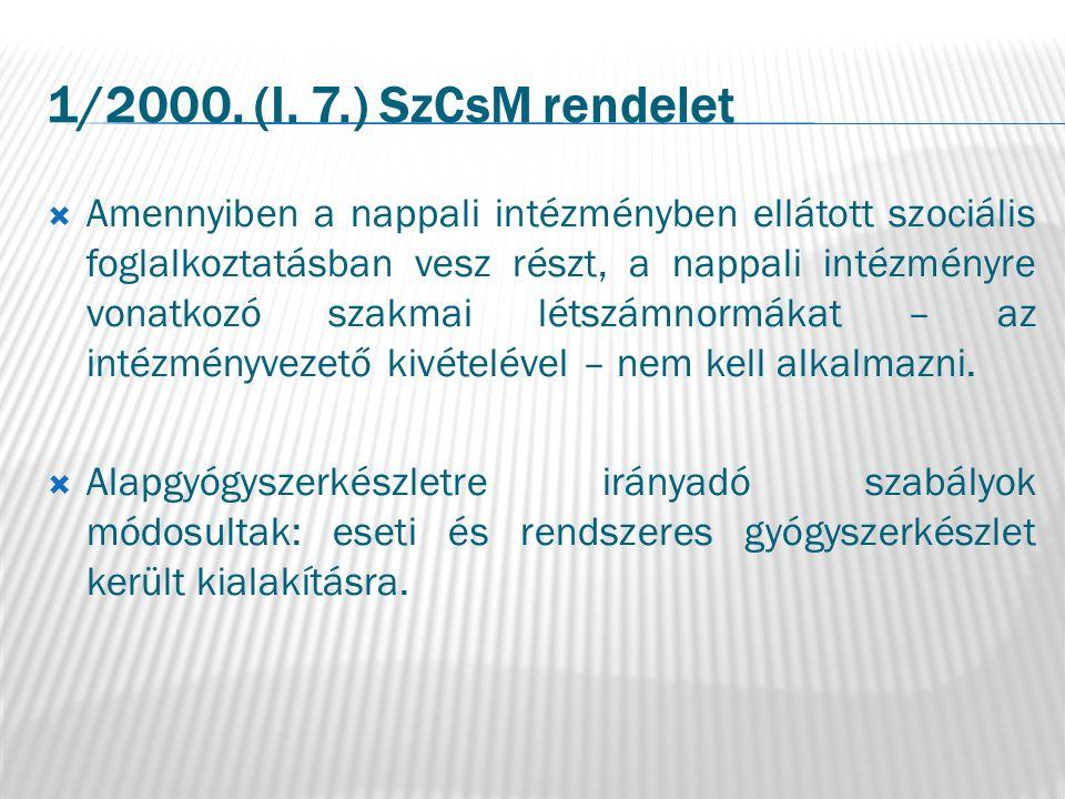 1/2000. (I. 7.) SzCsM rendelet  Amennyiben a nappali intézményben ellátott szociális foglalkoztatásban vesz részt, a nappali intézményre vonatkozó sz