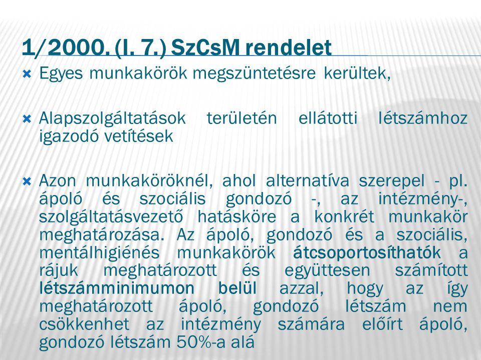 1/2000. (I. 7.) SzCsM rendelet  Egyes munkakörök megszüntetésre kerültek,  Alapszolgáltatások területén ellátotti létszámhoz igazodó vetítések  Azo