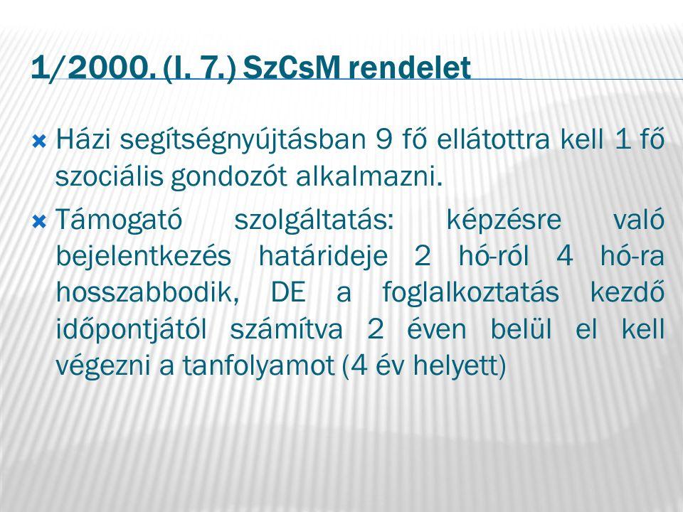 1/2000. (I. 7.) SzCsM rendelet  Házi segítségnyújtásban 9 fő ellátottra kell 1 fő szociális gondozót alkalmazni.  Támogató szolgáltatás: képzésre va