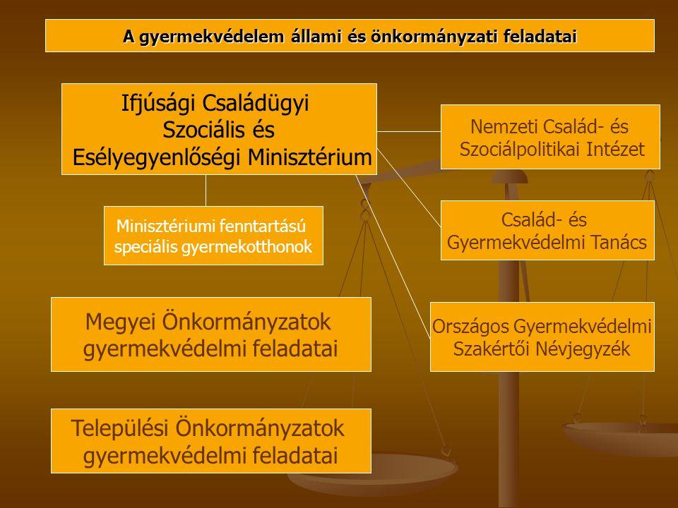 A gyermekvédelem állami és önkormányzati feladatai Ifjúsági Családügyi Szociális és Esélyegyenlőségi Minisztérium Nemzeti Család- és Szociálpolitikai