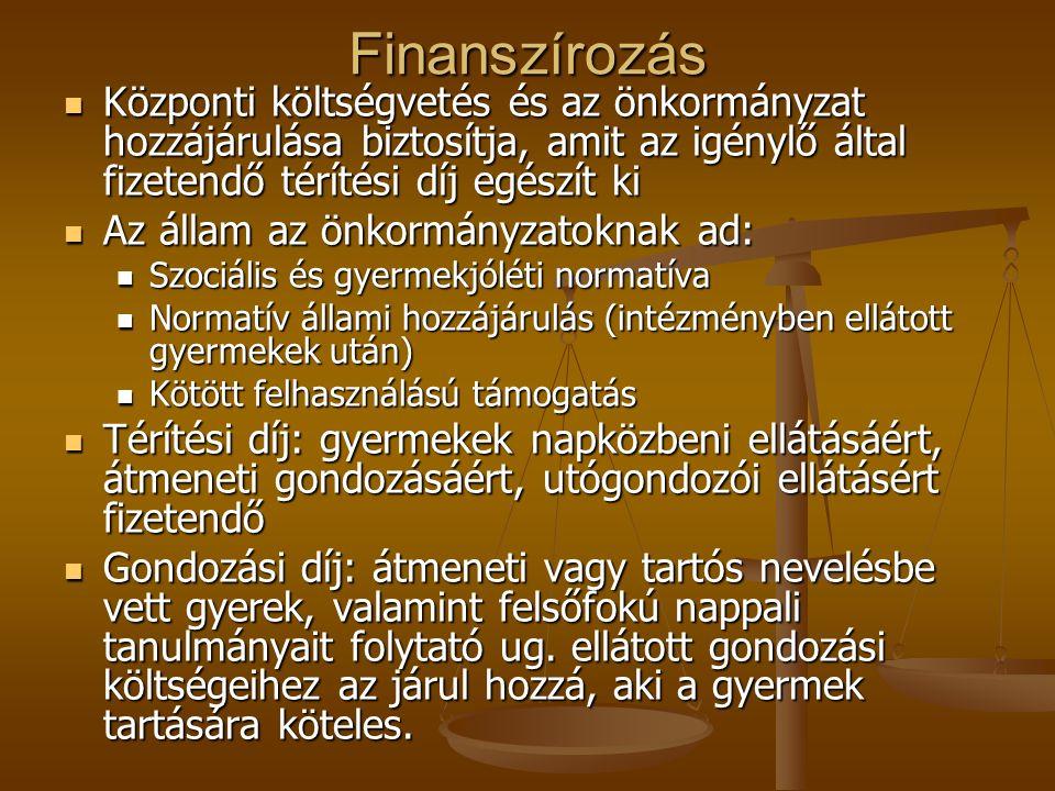Finanszírozás Központi költségvetés és az önkormányzat hozzájárulása biztosítja, amit az igénylő által fizetendő térítési díj egészít ki Központi költségvetés és az önkormányzat hozzájárulása biztosítja, amit az igénylő által fizetendő térítési díj egészít ki Az állam az önkormányzatoknak ad: Az állam az önkormányzatoknak ad: Szociális és gyermekjóléti normatíva Szociális és gyermekjóléti normatíva Normatív állami hozzájárulás (intézményben ellátott gyermekek után) Normatív állami hozzájárulás (intézményben ellátott gyermekek után) Kötött felhasználású támogatás Kötött felhasználású támogatás Térítési díj: gyermekek napközbeni ellátásáért, átmeneti gondozásáért, utógondozói ellátásért fizetendő Térítési díj: gyermekek napközbeni ellátásáért, átmeneti gondozásáért, utógondozói ellátásért fizetendő Gondozási díj: átmeneti vagy tartós nevelésbe vett gyerek, valamint felsőfokú nappali tanulmányait folytató ug.
