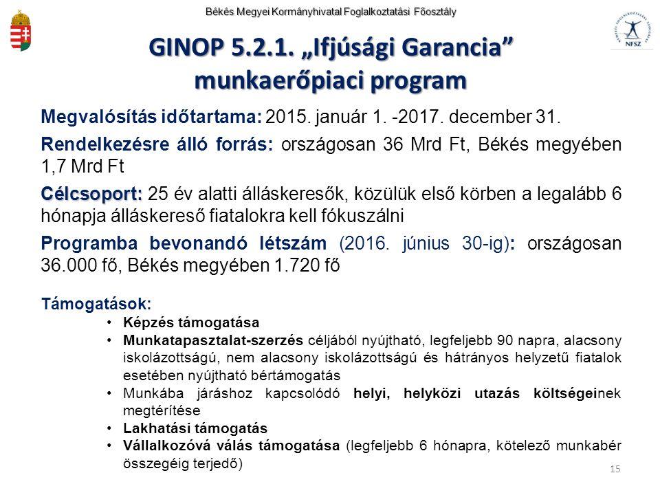 Békés Megyei Kormányhivatal Foglalkoztatási Főosztály GINOP 5.2.1.