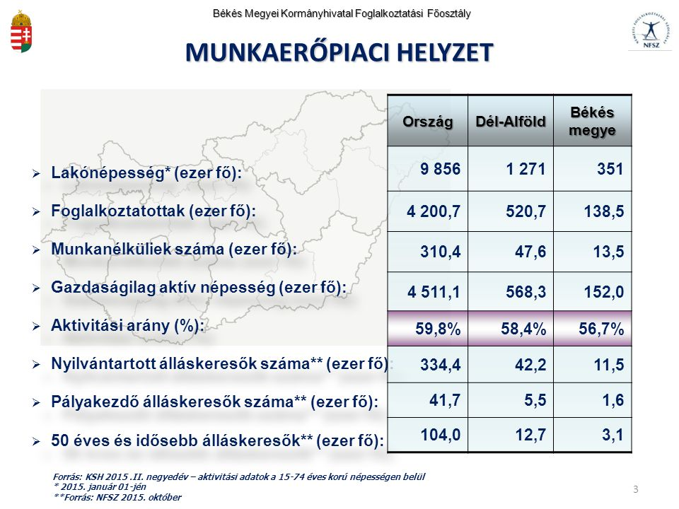 Támogatások Európai Uniós forrásból Békés Megyei Kormányhivatal Foglalkoztatási Főosztály
