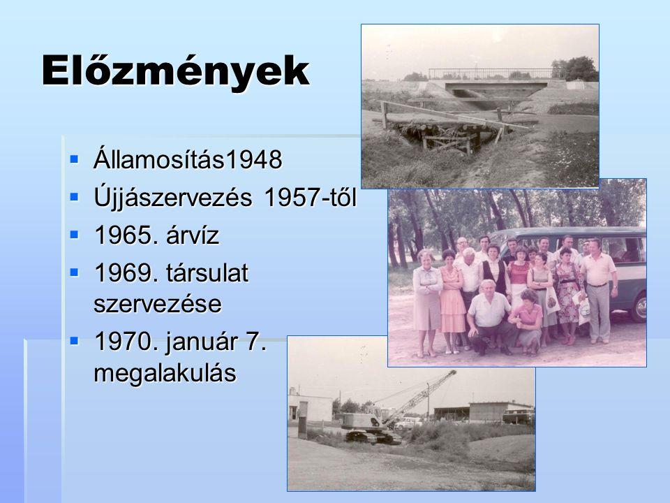 Előzmények  Államosítás1948  Újjászervezés 1957-től  1965.