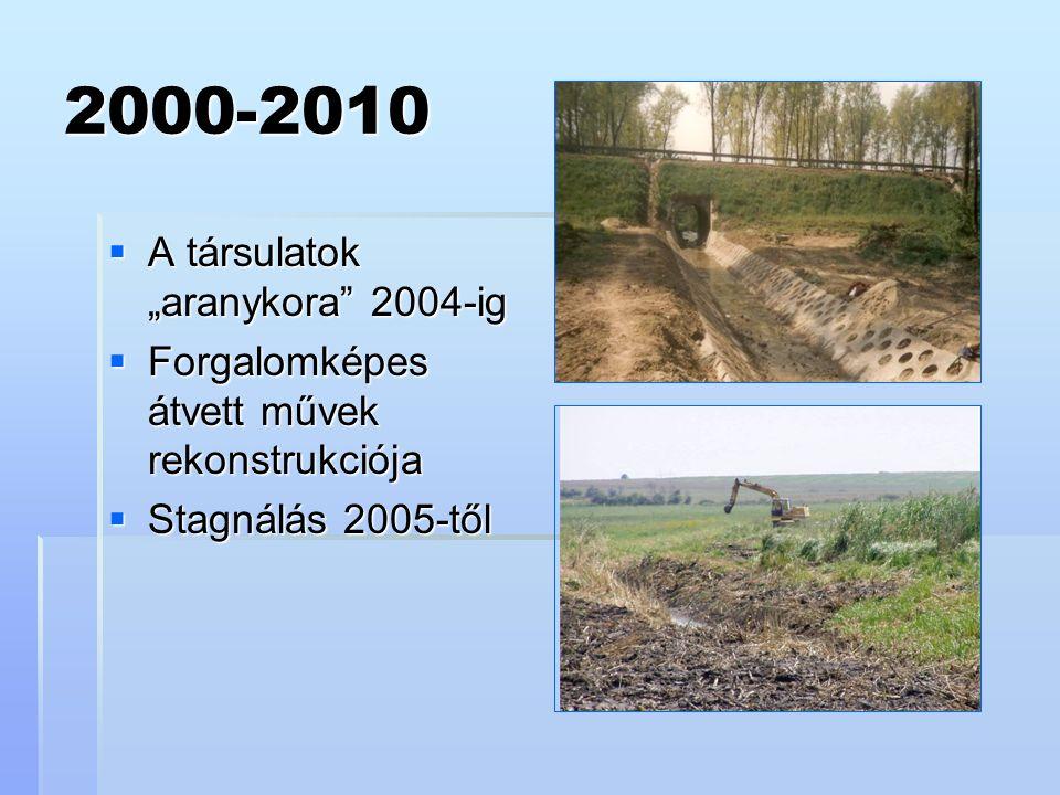 """2000-2010  A társulatok """"aranykora"""" 2004-ig  Forgalomképes átvett művek rekonstrukciója  Stagnálás 2005-től"""