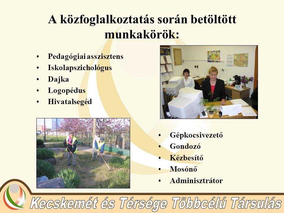 A közfoglalkoztatás során betöltött munkakörök: Pedagógiai asszisztens Iskolapszichológus Dajka Logopédus Hivatalsegéd Gépkocsivezető Gondozó Kézbesít