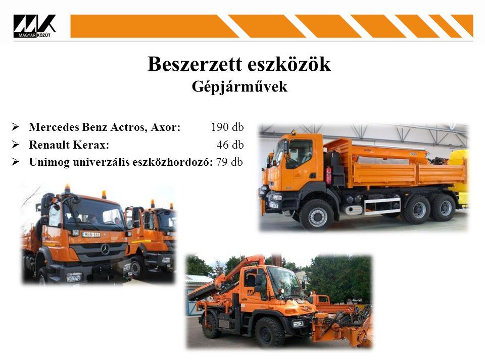 Beszerzett eszközök Gépjárművek  Mercedes Benz Actros, Axor: 190 db  Renault Kerax: 46 db  Unimog univerzális eszközhordozó: 79 db