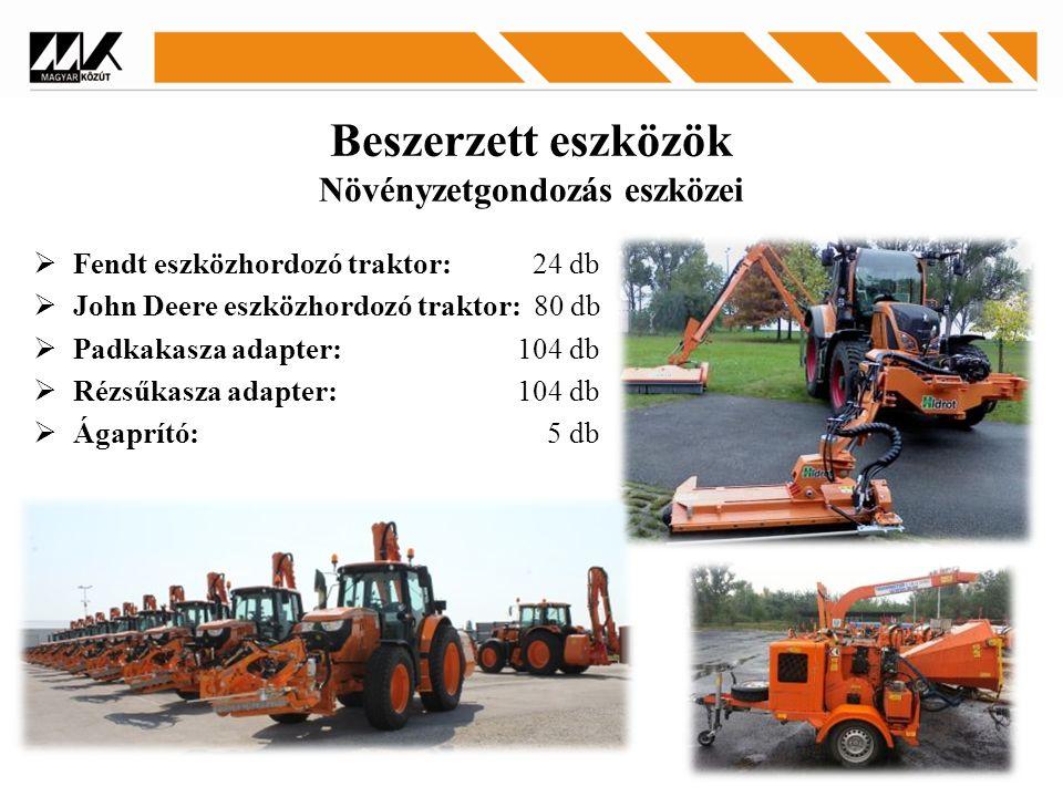 Beszerzett eszközök Növényzetgondozás eszközei  Fendt eszközhordozó traktor: 24 db  John Deere eszközhordozó traktor: 80 db  Padkakasza adapter: 104 db  Rézsűkasza adapter: 104 db  Ágaprító: 5 db