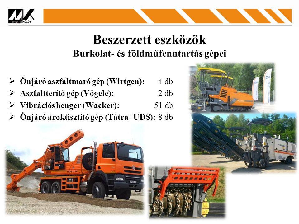Beszerzett eszközök Burkolat- és földműfenntartás gépei  Önjáró aszfaltmaró gép (Wirtgen): 4 db  Aszfaltterítő gép (Vögele): 2 db  Vibrációs henger (Wacker): 51 db  Önjáró ároktisztító gép (Tátra+UDS):8 db