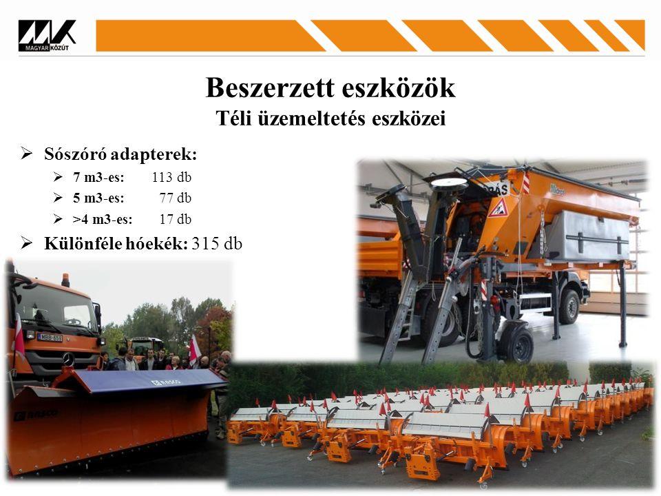 Beszerzett eszközök Téli üzemeltetés eszközei  Sószóró adapterek:  7 m3-es:113 db  5 m3-es: 77 db  >4 m3-es: 17 db  Különféle hóekék: 315 db