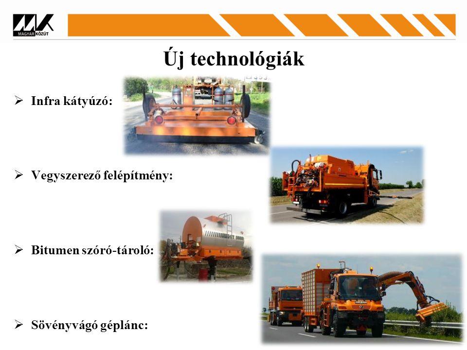 Új technológiák  Infra kátyúzó:  Vegyszerező felépítmény:  Bitumen szóró-tároló:  Sövényvágó géplánc: